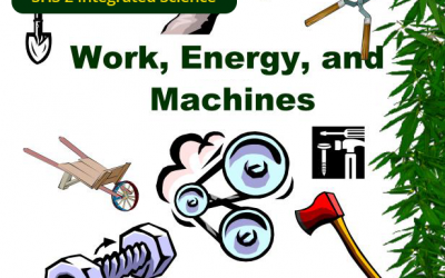 SHS 2 Work, Energy & Machines